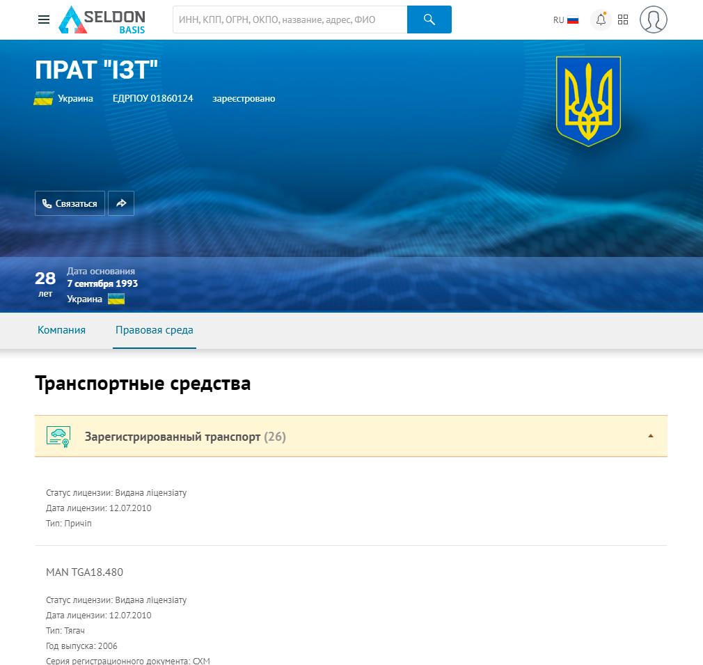 Seldon.Basis: Ещё больше данных по компаниям Беларуси, Казахстана, Украины