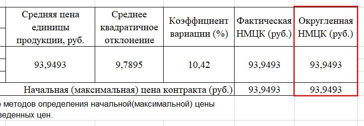 Seldon.Price: Переключатель между минимальной и средневзвешенной ценами в медизделиях 450н. Выбор округления